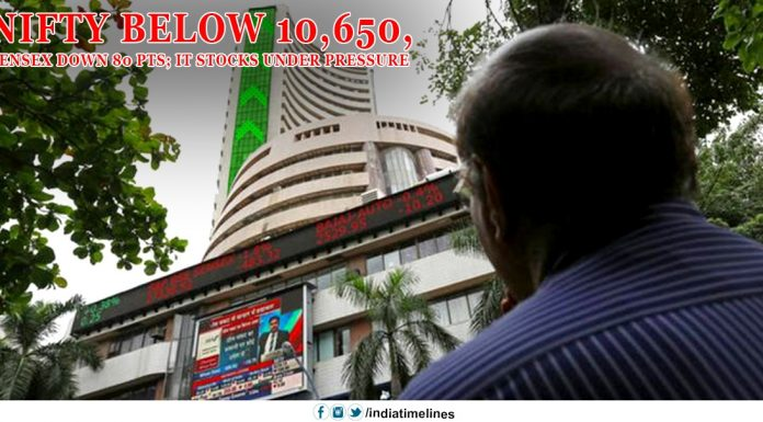 Nifty below 10 650 & Sensex down 80 pts
