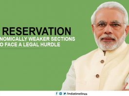 10% Reservation for Economically Weaker sections