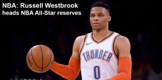 Russell Westbrook heads NBA All-Star reserves