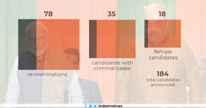 35 Leaders with Criminal Records