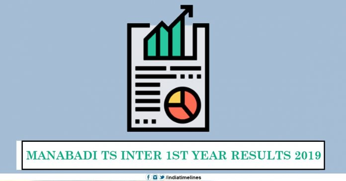 TS Inter 1st Year Result 2019 Name wise